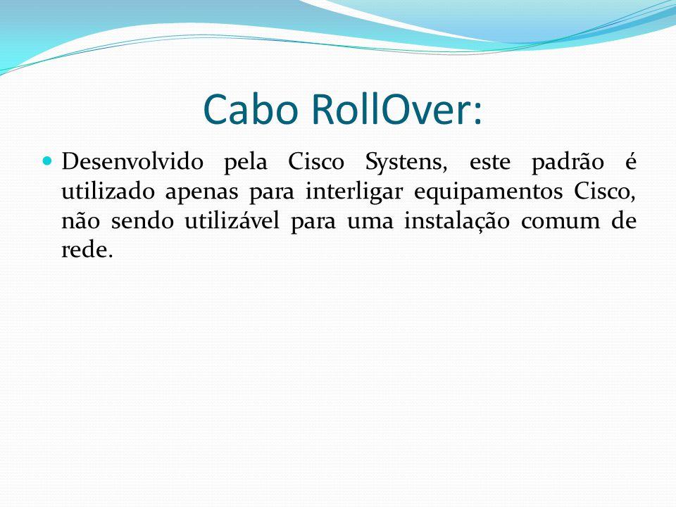Cabo RollOver: