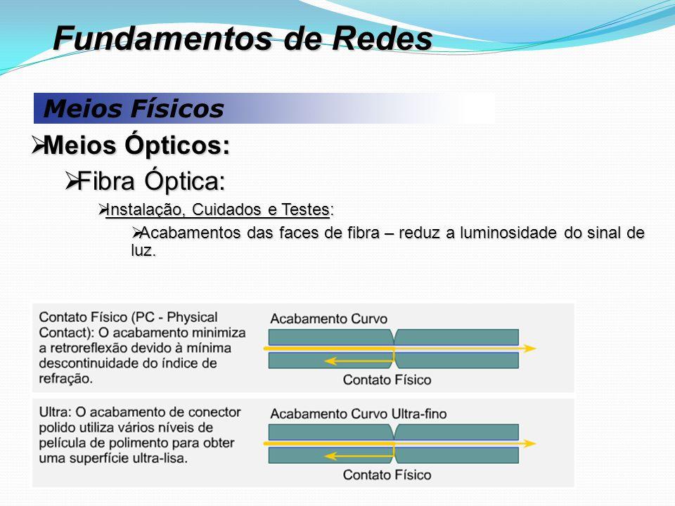 Fundamentos de Redes Meios Ópticos: Fibra Óptica: Meios Físicos