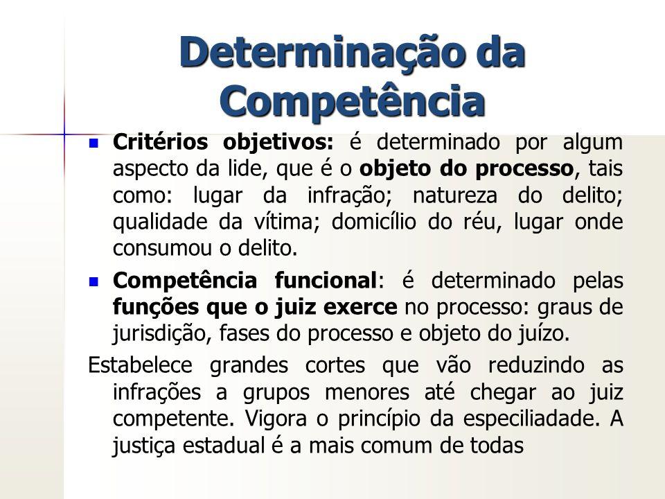 Determinação da Competência