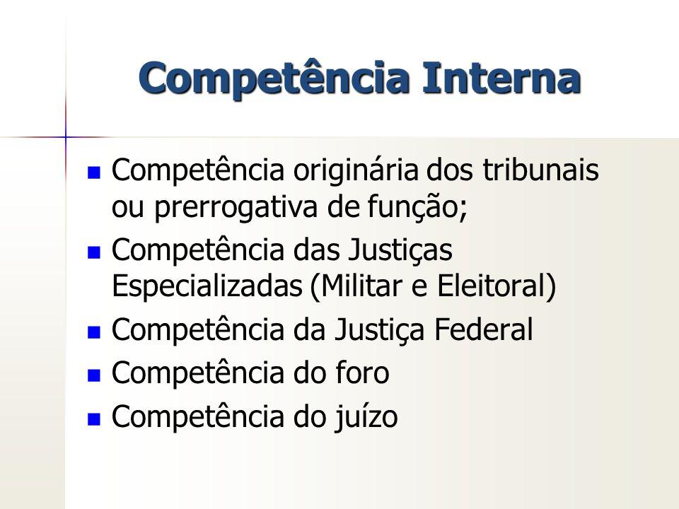 Competência Interna Competência originária dos tribunais ou prerrogativa de função; Competência das Justiças Especializadas (Militar e Eleitoral)