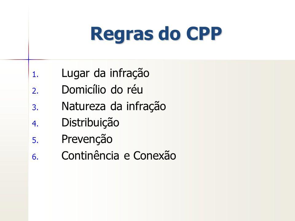 Regras do CPP Lugar da infração Domicílio do réu Natureza da infração