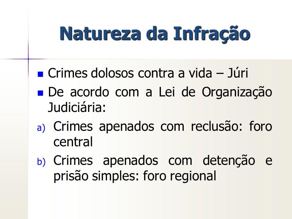 Natureza da Infração Crimes dolosos contra a vida – Júri