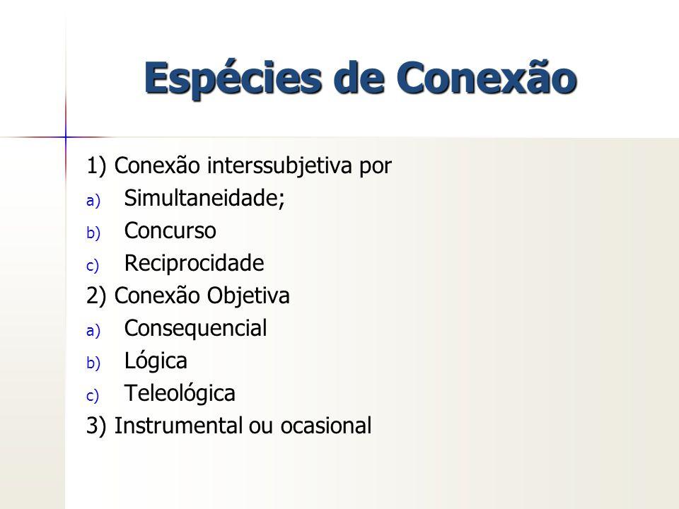 Espécies de Conexão 1) Conexão interssubjetiva por Simultaneidade;