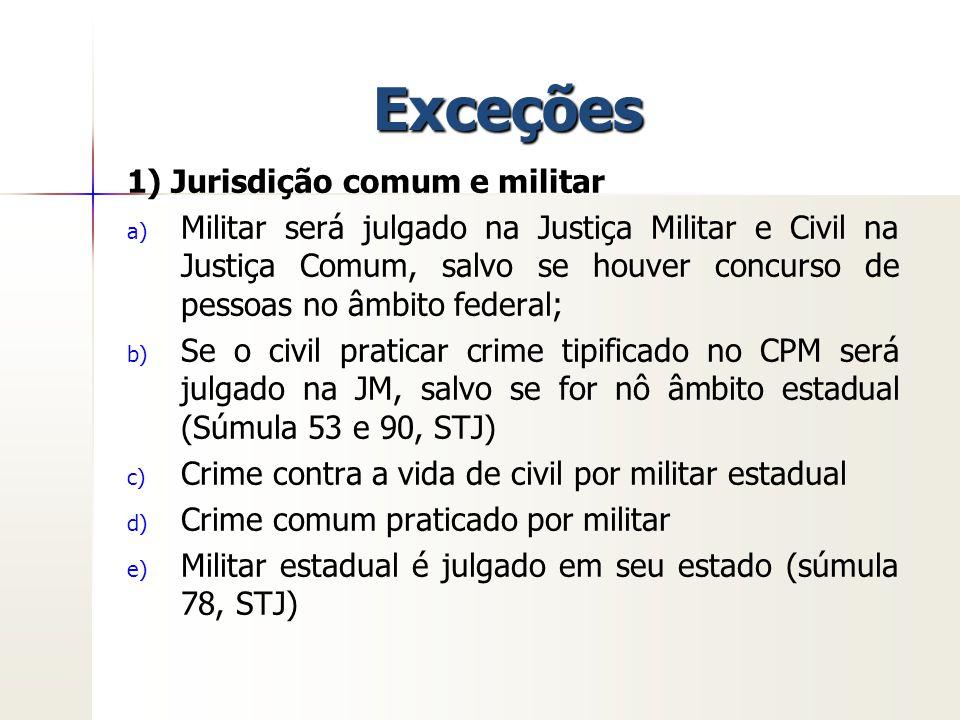 Exceções 1) Jurisdição comum e militar