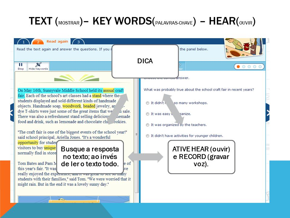 Text (mostrar)– key words(palavras-chave) – hear(ouvir)