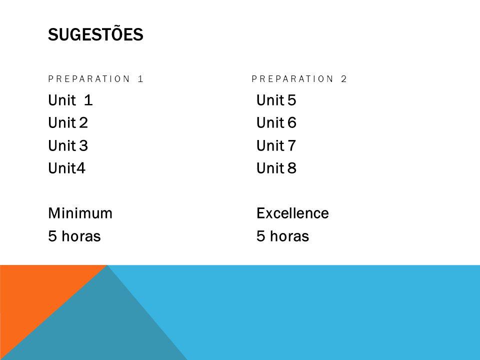 Sugestões Unit 1 Unit 2 Unit 3 Unit4 Minimum 5 horas