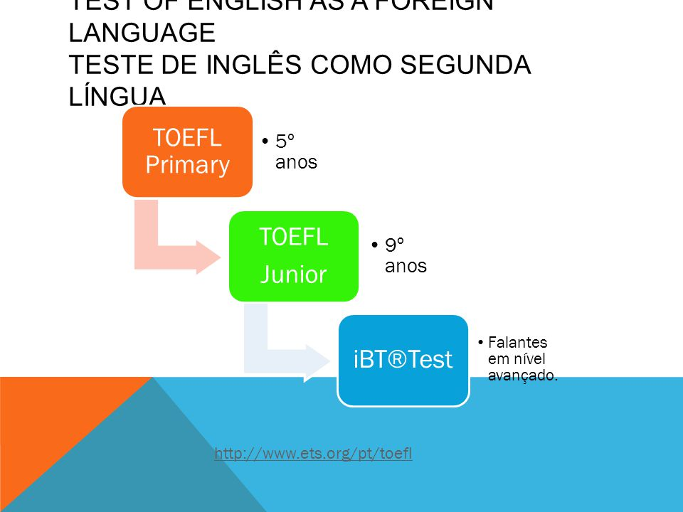 Test of english as a foreign language Teste de inglês como segunda língua