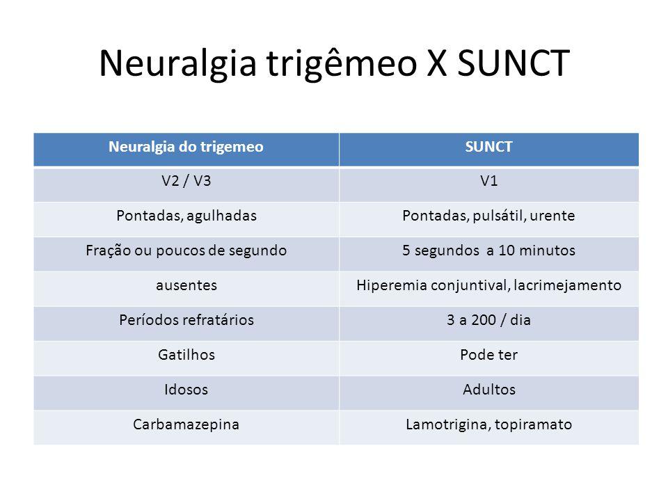 Neuralgia trigêmeo X SUNCT