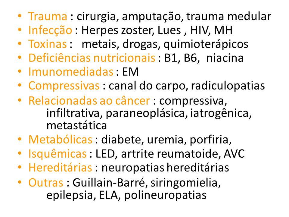 Trauma : cirurgia, amputação, trauma medular