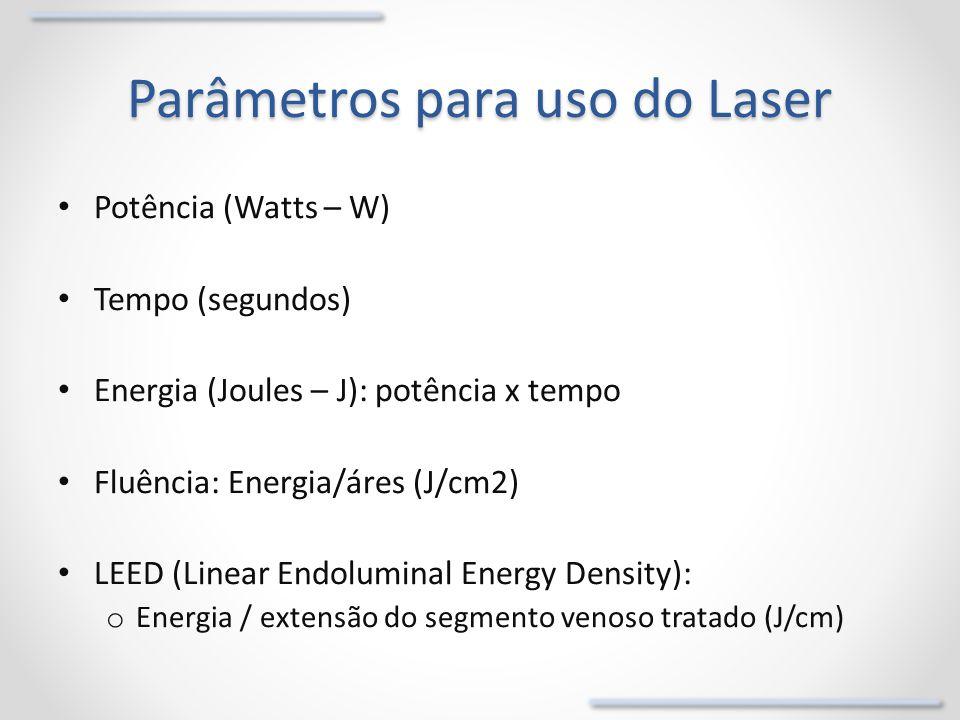Parâmetros para uso do Laser