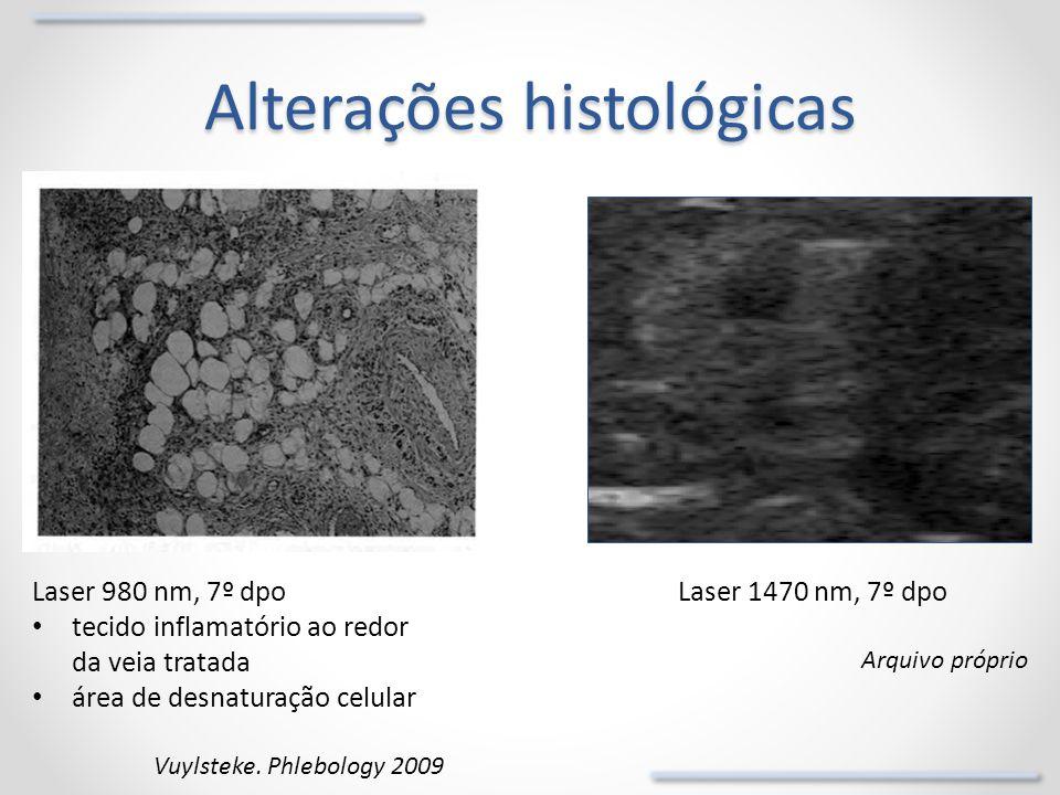 Alterações histológicas