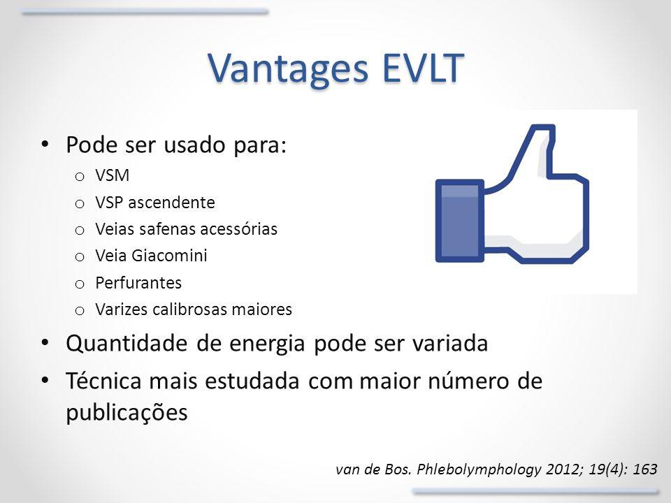 Vantages EVLT Pode ser usado para: