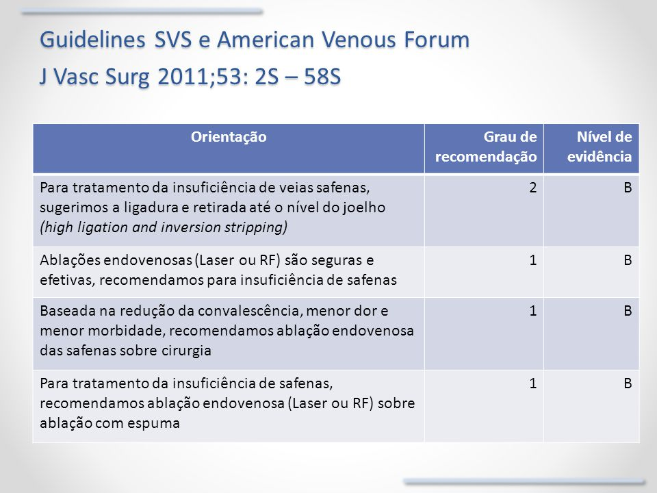 Guidelines SVS e American Venous Forum J Vasc Surg 2011;53: 2S – 58S