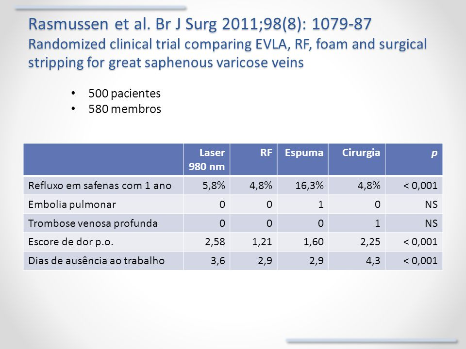 Rasmussen et al. Br J Surg 2011;98(8): 1079-87 Randomized clinical trial comparing EVLA, RF, foam and surgical stripping for great saphenous varicose veins