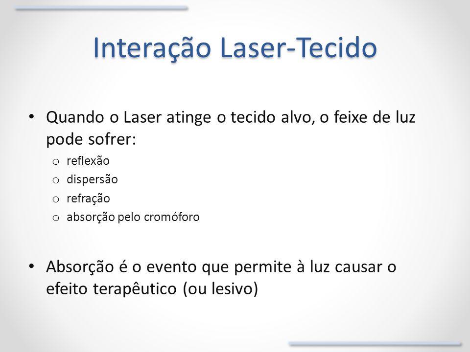 Interação Laser-Tecido
