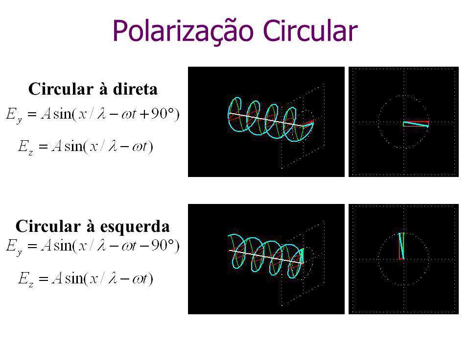 Polarização Circular Circular à direta Circular à esquerda