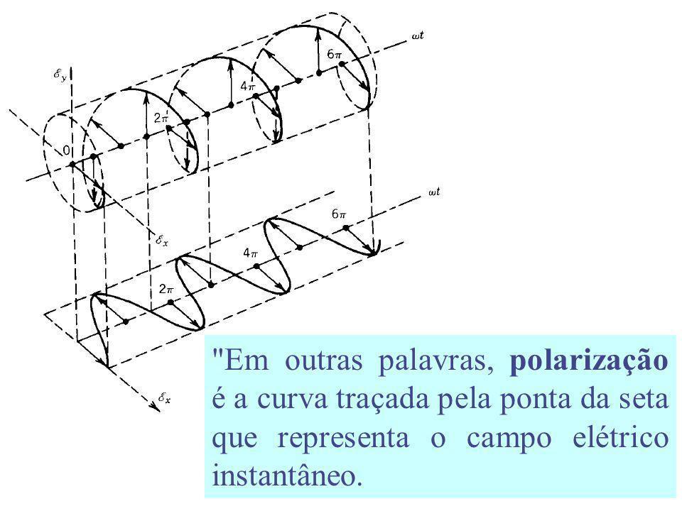 4/7/2017 Em outras palavras, polarização é a curva traçada pela ponta da seta que representa o campo elétrico instantâneo.