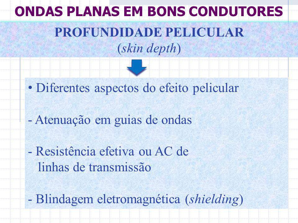 ONDAS PLANAS EM BONS CONDUTORES