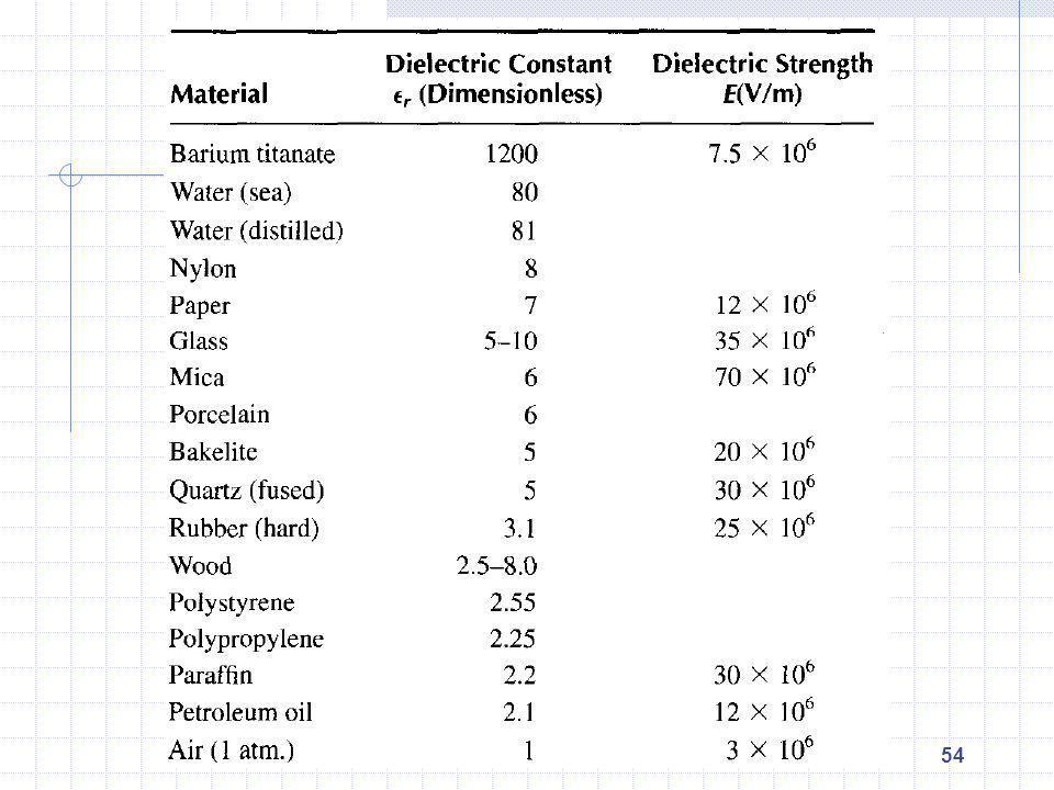 Elements of Electromagnetics Fourth Edition Sadiku