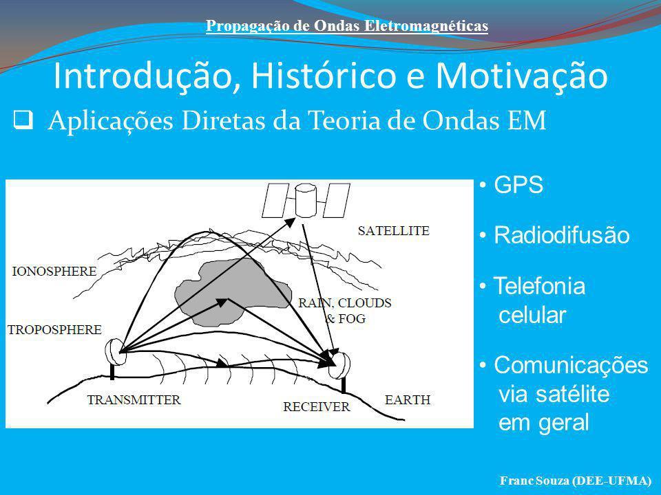 Introdução, Histórico e Motivação