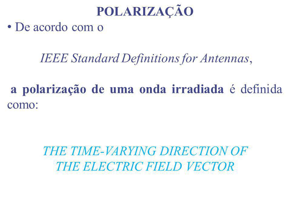 IEEE Standard Definitions for Antennas,