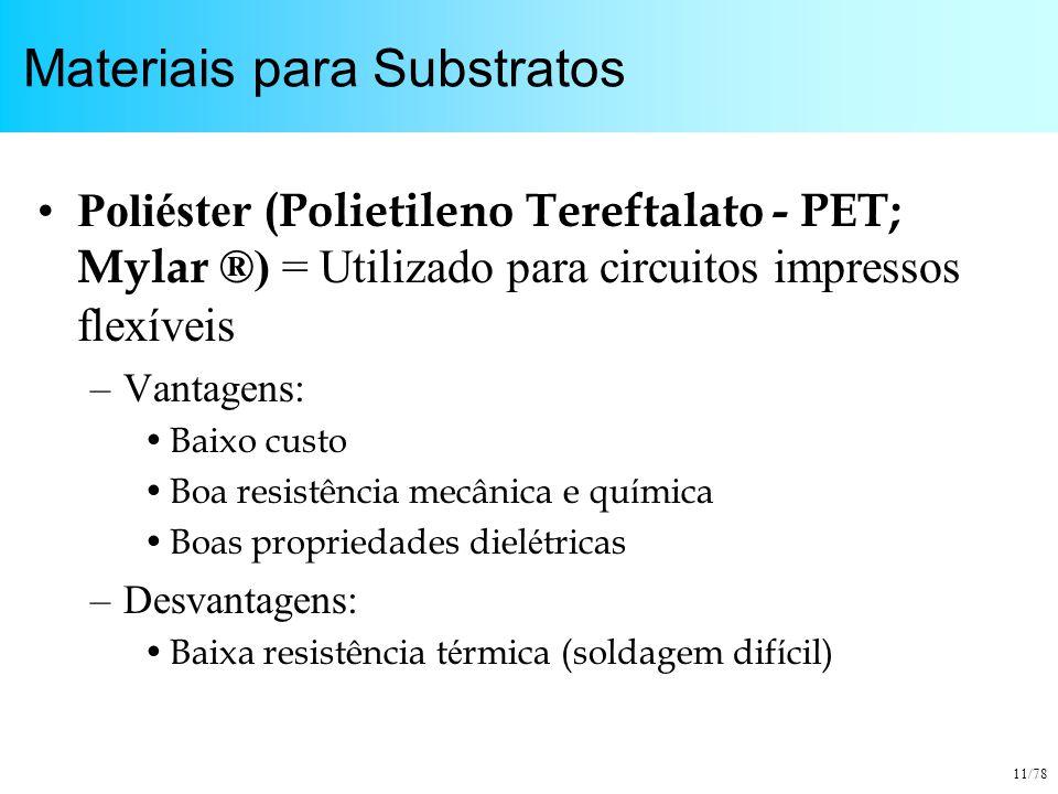 Materiais para Substratos