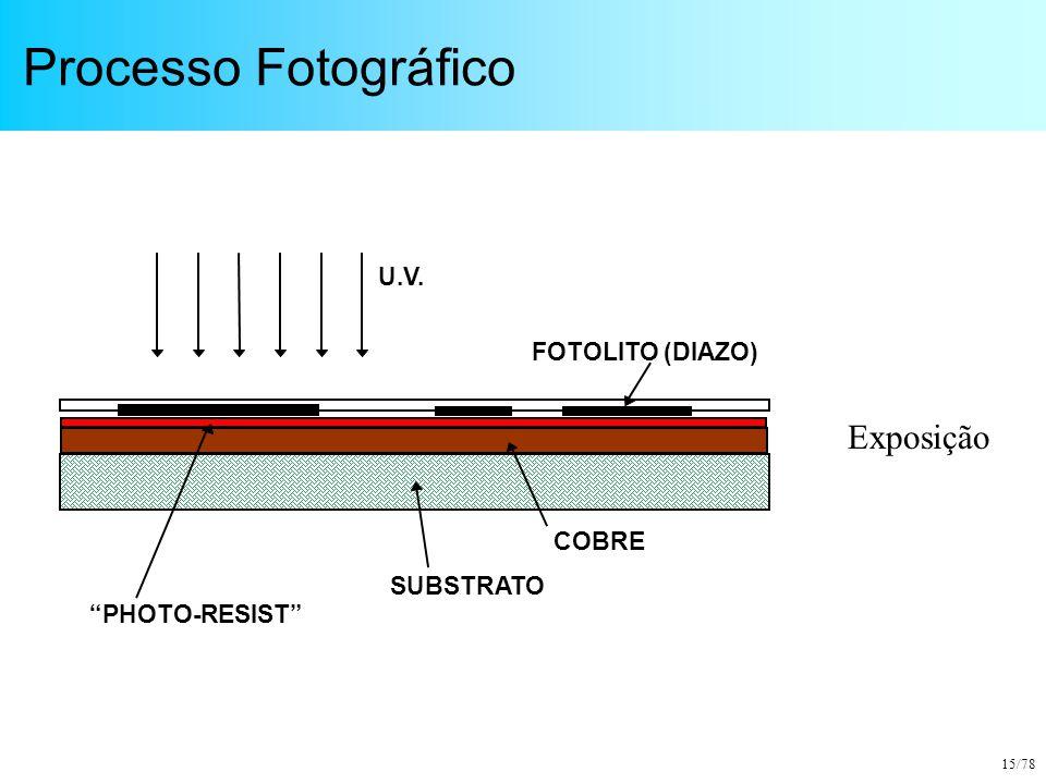 Processo Fotográfico Exposição U.V. FOTOLITO (DIAZO) COBRE SUBSTRATO
