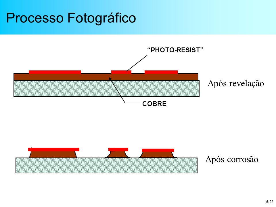 Processo Fotográfico PHOTO-RESIST Após revelação COBRE Após corrosão