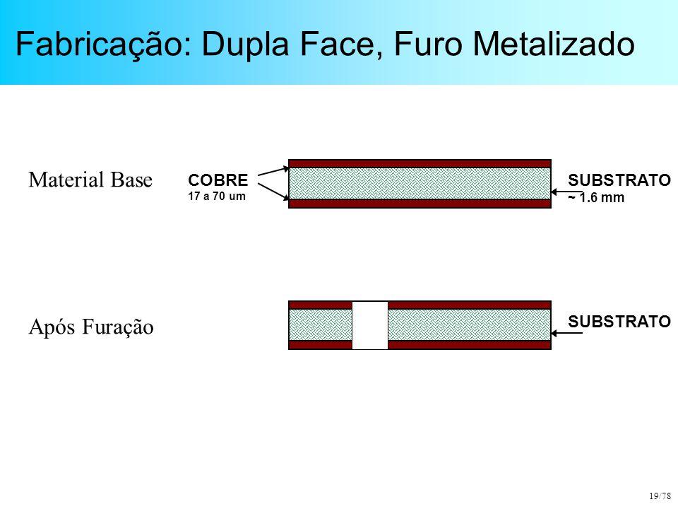 Fabricação: Dupla Face, Furo Metalizado