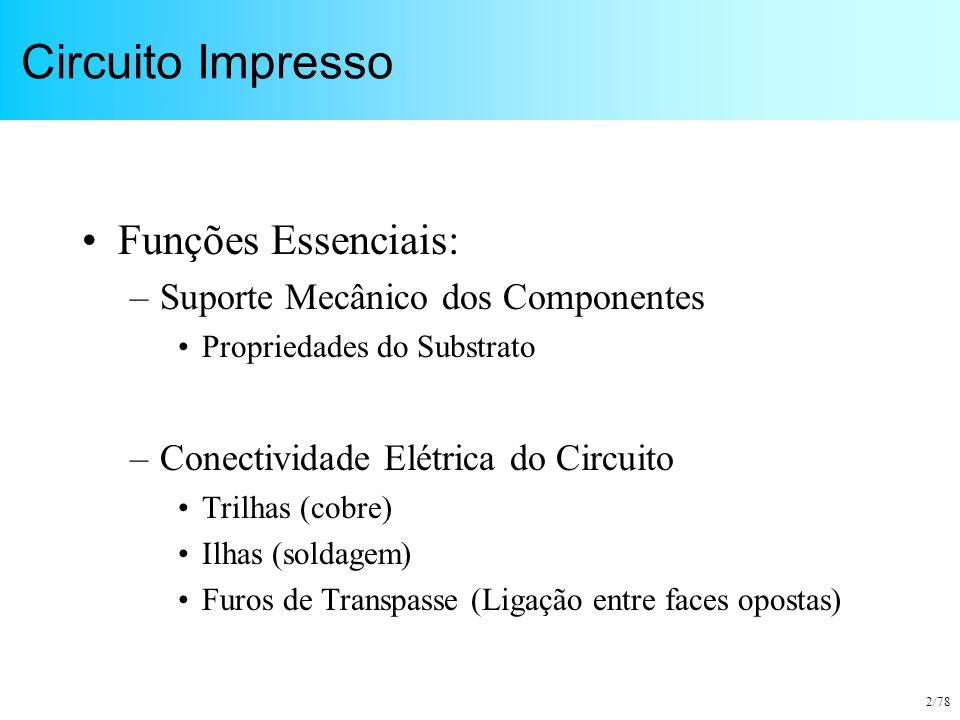Circuito Impresso Funções Essenciais: Suporte Mecânico dos Componentes