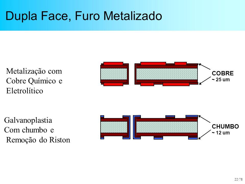 Dupla Face, Furo Metalizado