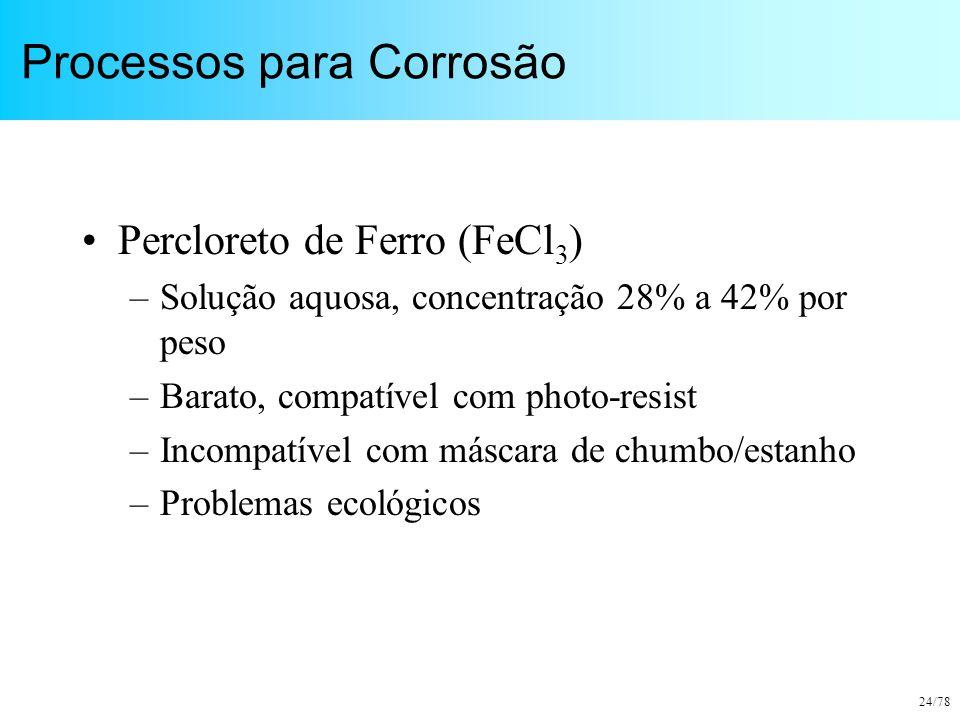 Processos para Corrosão