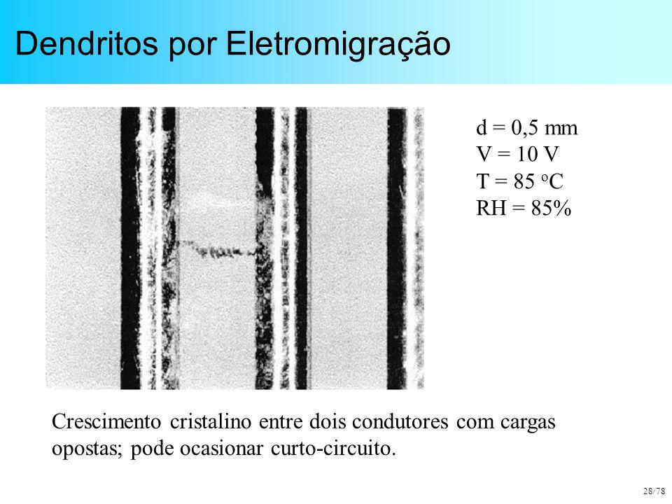 Dendritos por Eletromigração