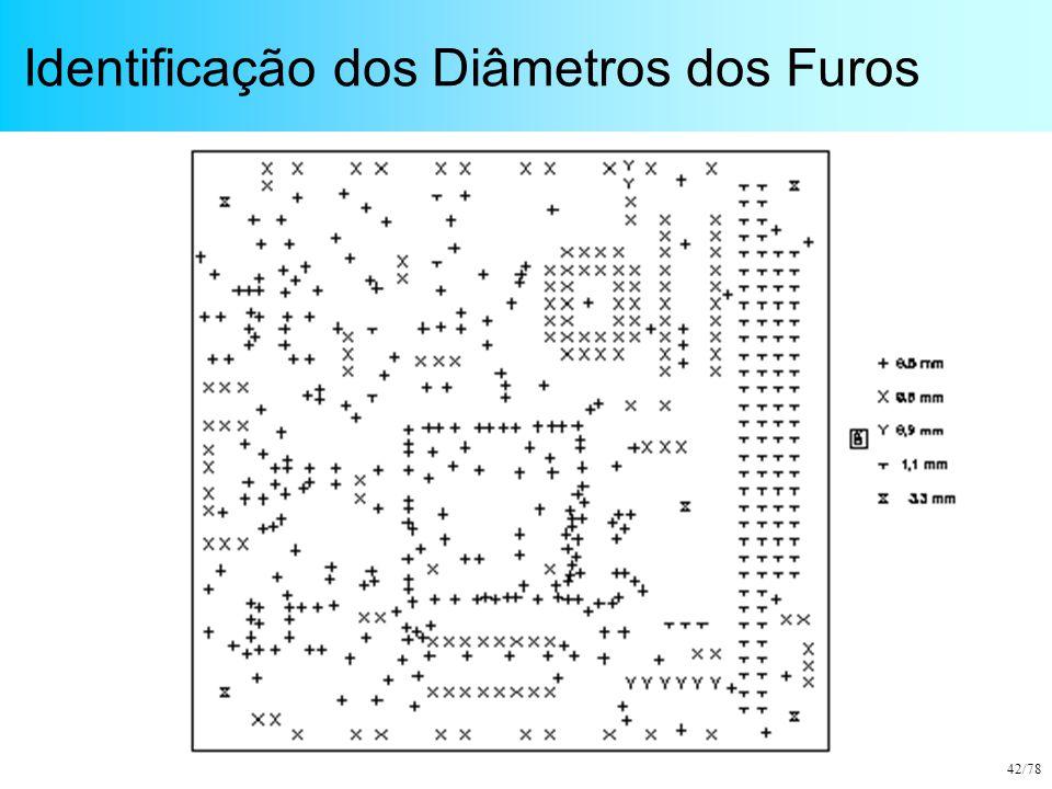 Identificação dos Diâmetros dos Furos