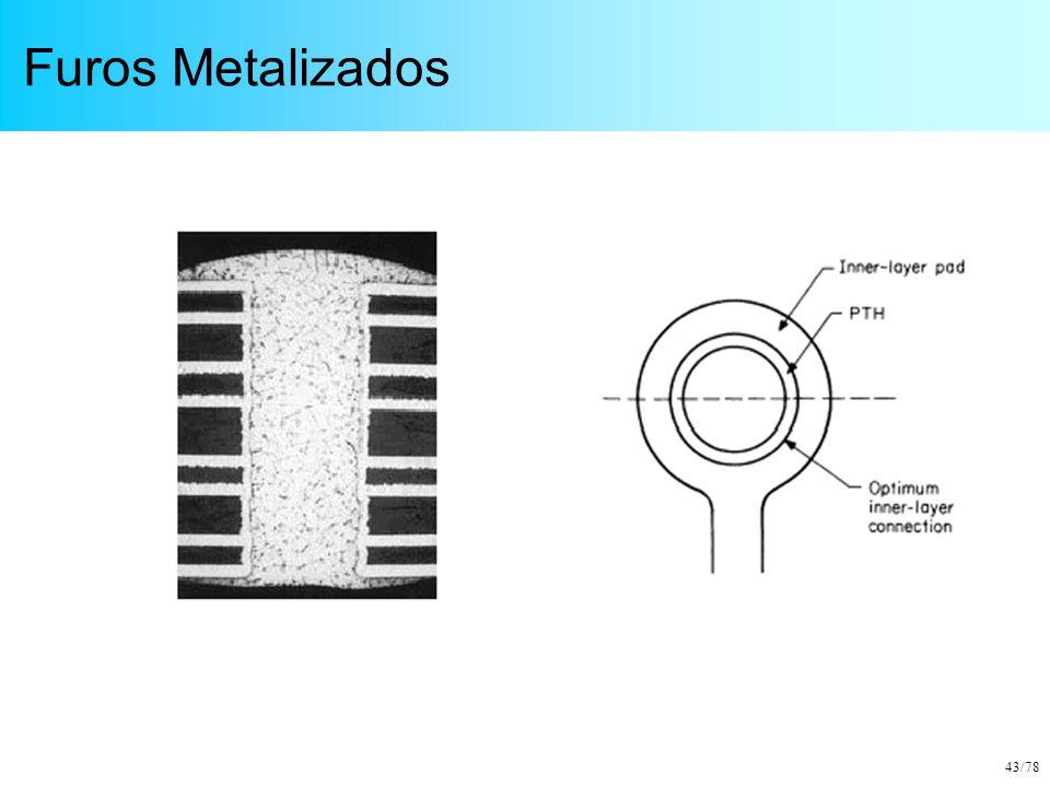 Furos Metalizados
