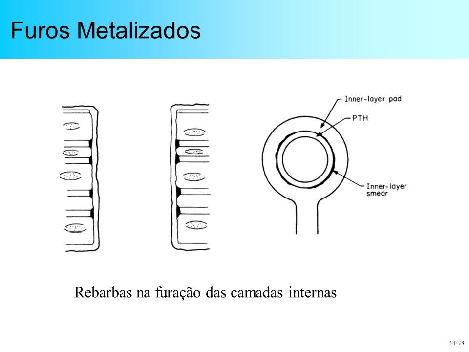 Furos Metalizados Rebarbas na furação das camadas internas