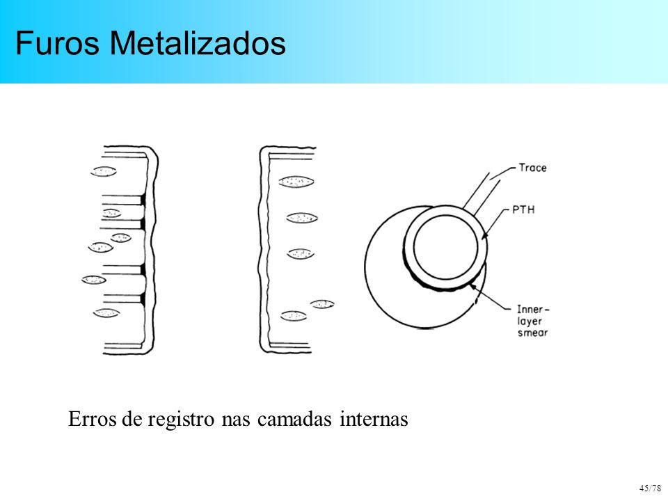 Furos Metalizados Erros de registro nas camadas internas