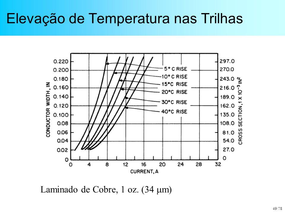 Elevação de Temperatura nas Trilhas