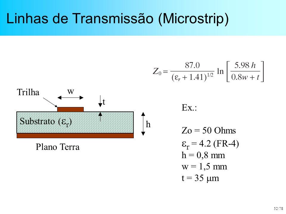 Linhas de Transmissão (Microstrip)