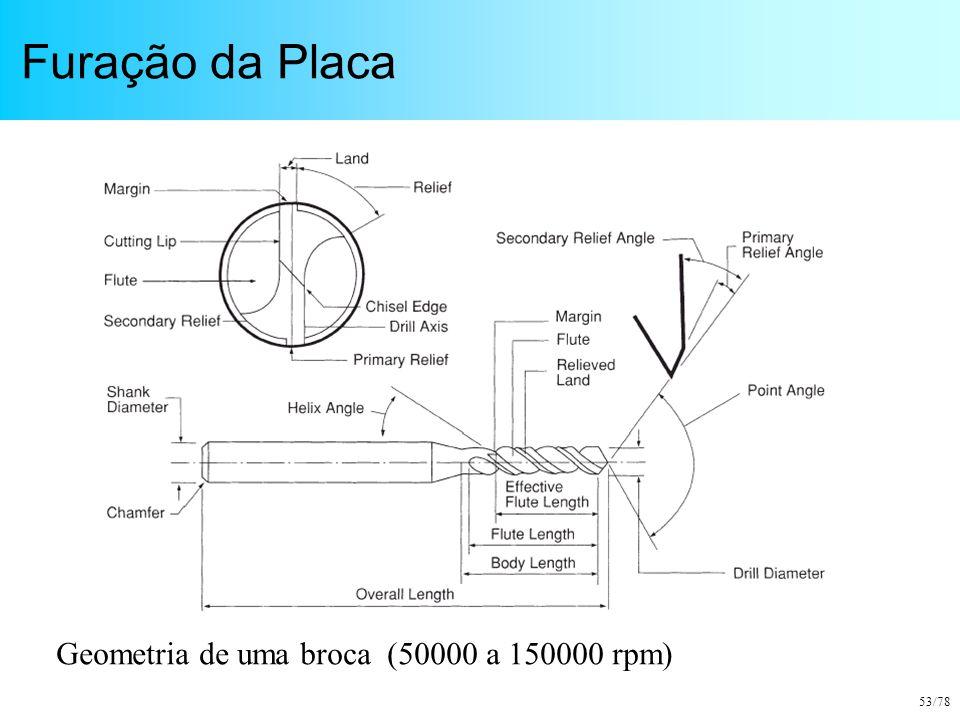 Furação da Placa Geometria de uma broca (50000 a 150000 rpm)