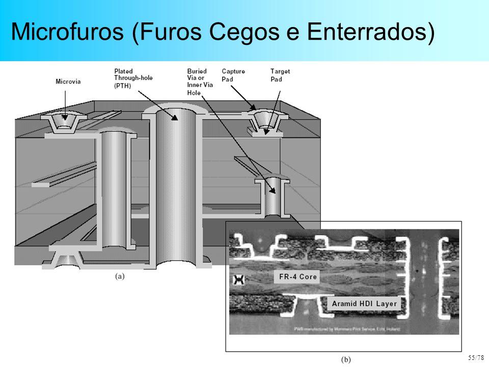 Microfuros (Furos Cegos e Enterrados)