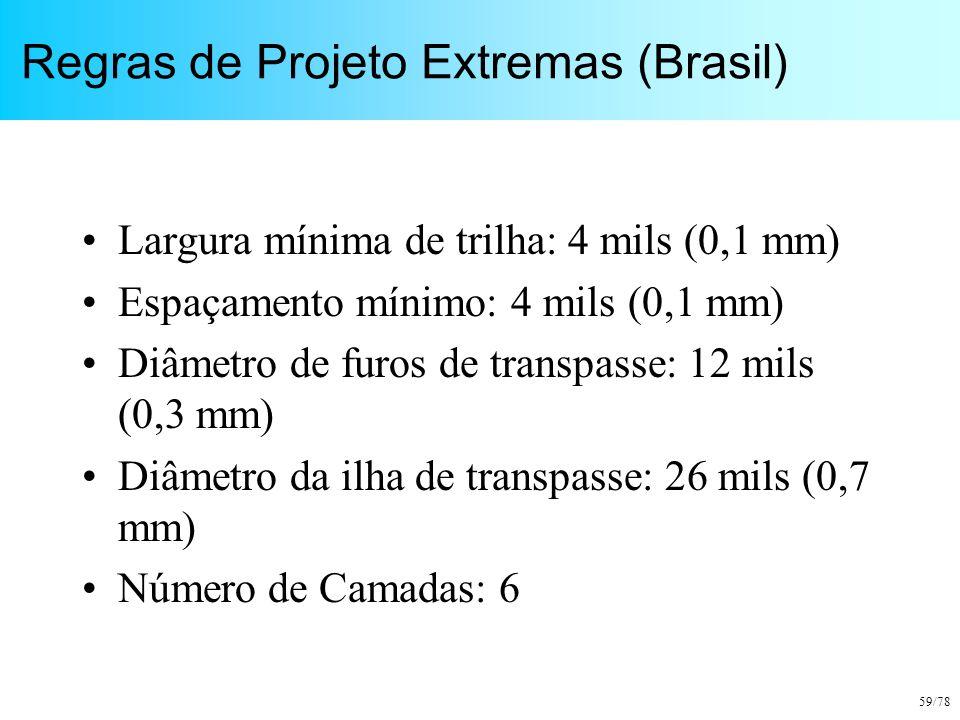 Regras de Projeto Extremas (Brasil)