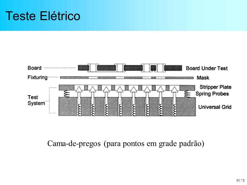 Teste Elétrico Cama-de-pregos (para pontos em grade padrão)