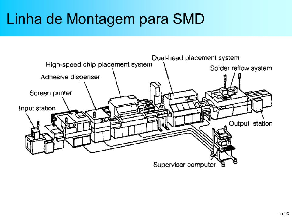 Linha de Montagem para SMD
