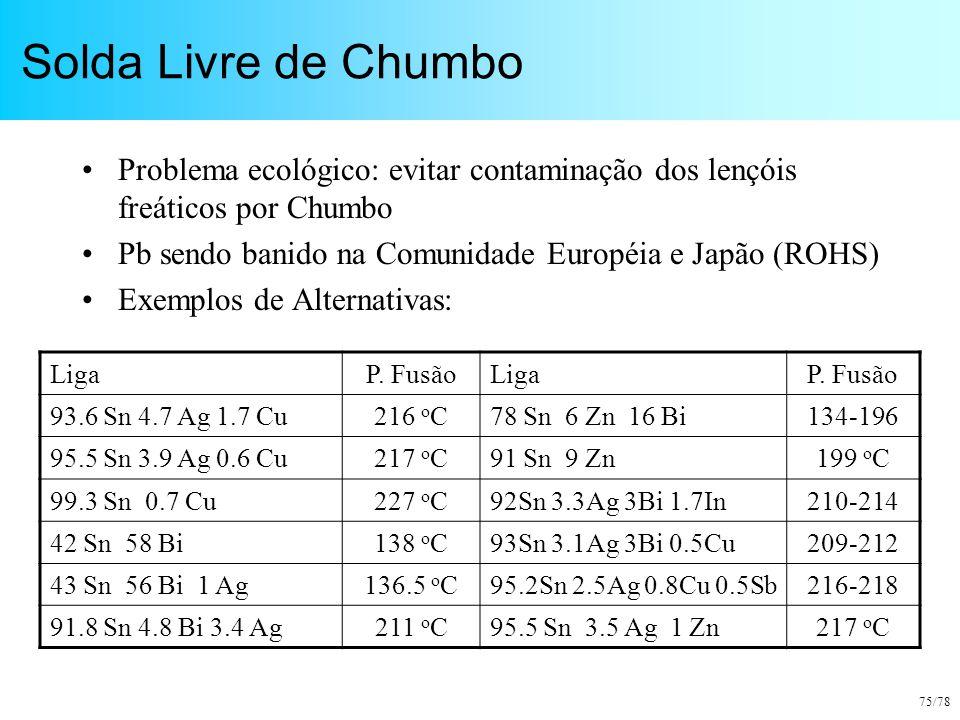 Solda Livre de Chumbo Problema ecológico: evitar contaminação dos lençóis freáticos por Chumbo.