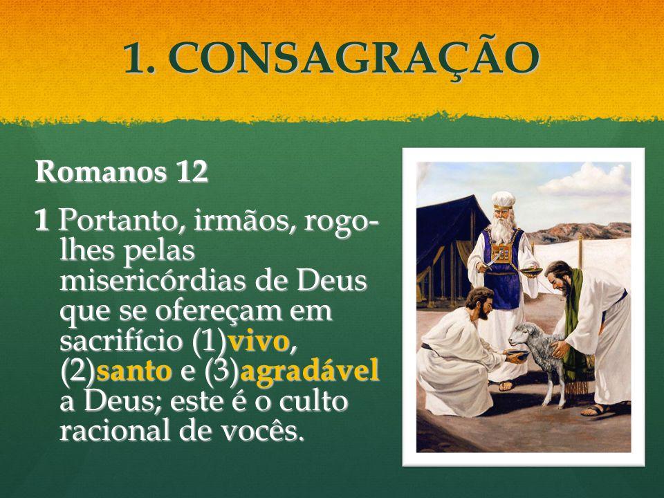 1. CONSAGRAÇÃO Romanos 12.