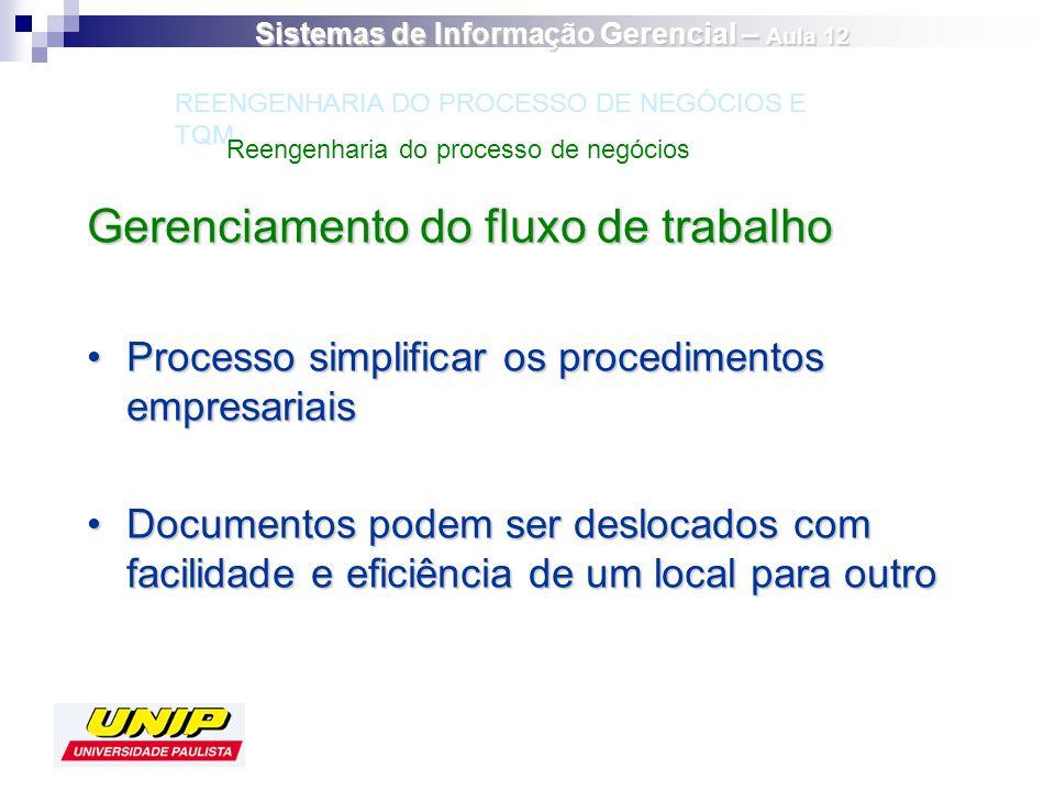 Sistemas de Informação Gerencial – Aula 12