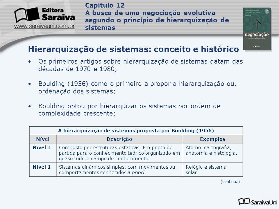 A hierarquização de sistemas proposta por Boulding (1956)