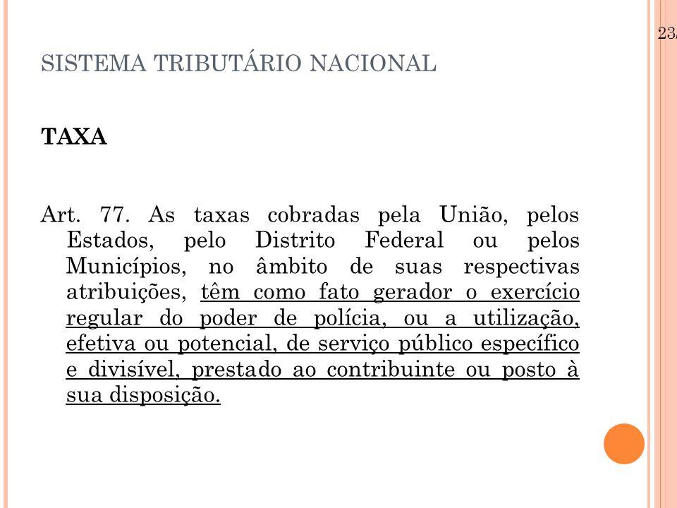 SISTEMA TRIBUTÁRIO NACIONAL