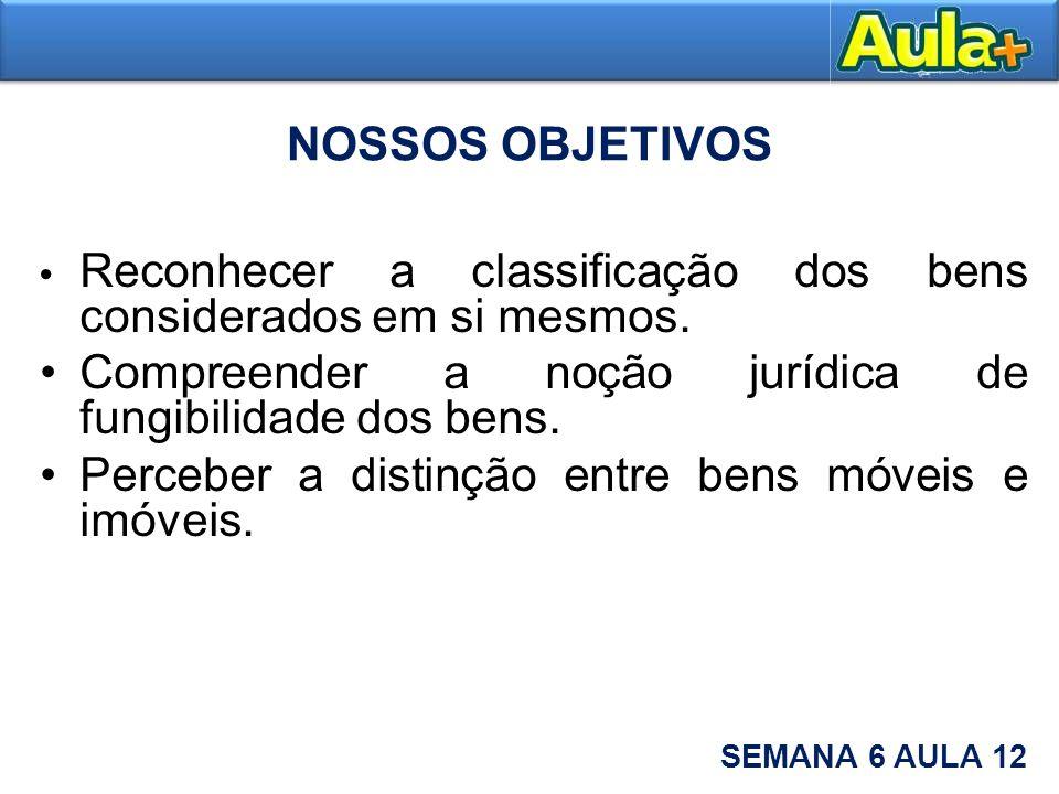 • Compreender a noção jurídica de fungibilidade dos bens.